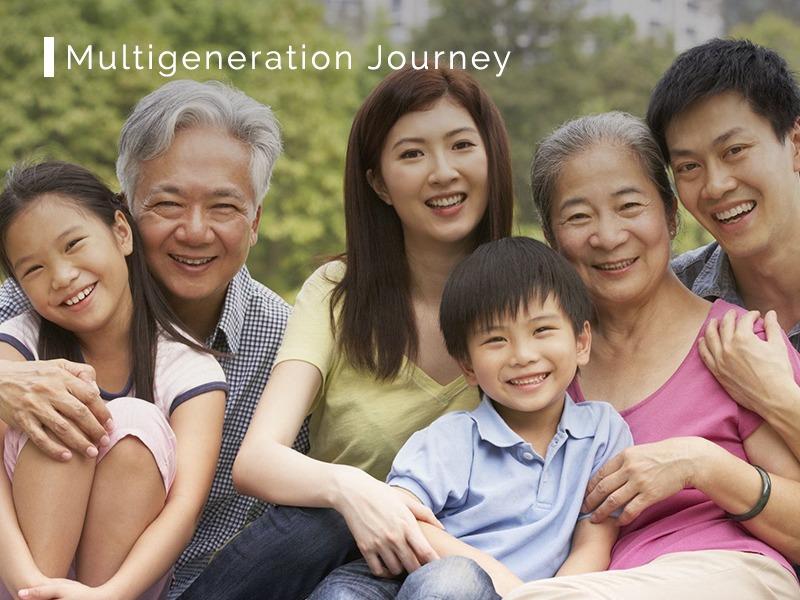 Multigeneration Journey
